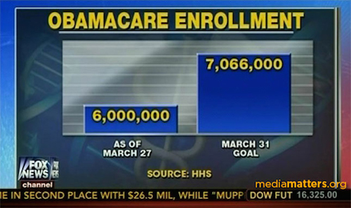 Fox-chart-obamacare